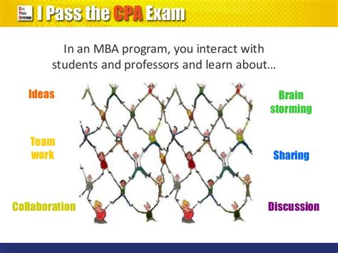 Degree In Informatics Vs Mba by Cpa Qualification Vs Mba Degree Which Is Better
