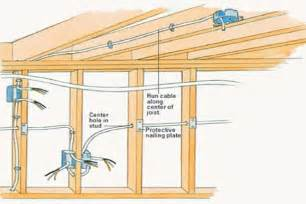 electricity how to run electrical wire the diagram how to run electrical wire house electrical