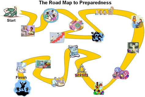make a road map controlling your bipolar creating a bipolar road map