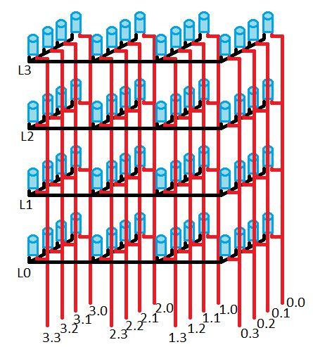 Lu Led Kabel Hitam Lu Merah led cube 4x4x4 dengan code generator lccg