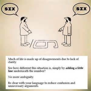 Perspective Meme - six or nine perspectives understanding speaker brian