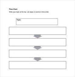 printable flow chart template sle flow chart template 19 documents in pdf excel