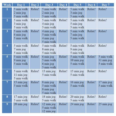 couch to half marathon schedule best 25 couch 2 5k ideas on pinterest 10km running plan
