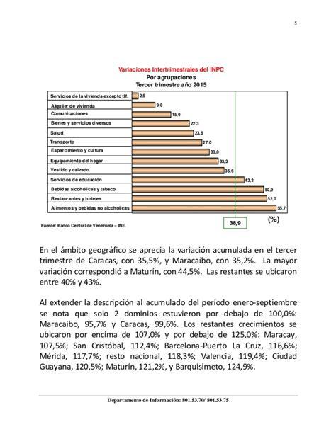 resultados del indice nacional de precios al consumidor inpc al tercer resultados del indice nacional de precios al consumidor