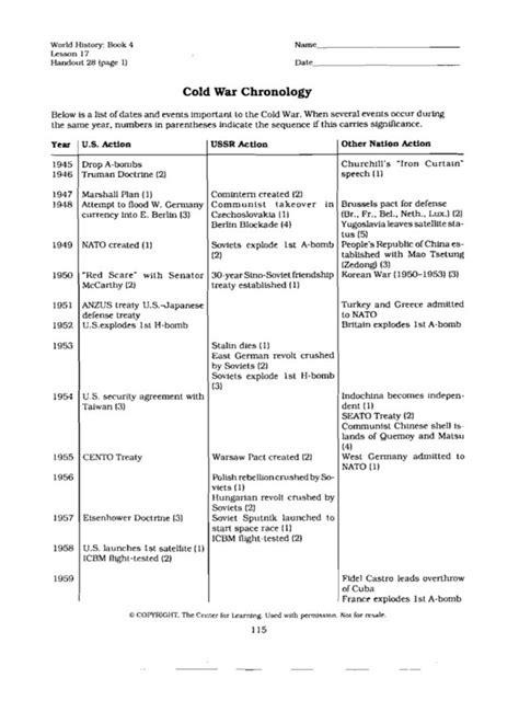 Cold War Worksheets by Cold War Worksheet Stinksnthings