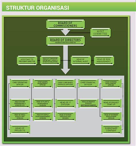 Br Manajemen Keuangan Daerah story by kammilashaffirah