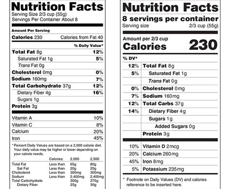 supplement facts label design requirements fda unveils new easy to read nutritional fact labels for