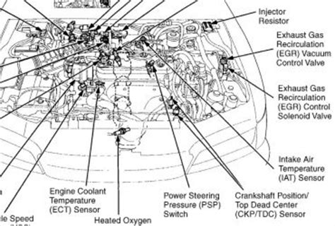 honda odyssey engine diagram engine diagram honda odyssey rb3 honda auto wiring diagram