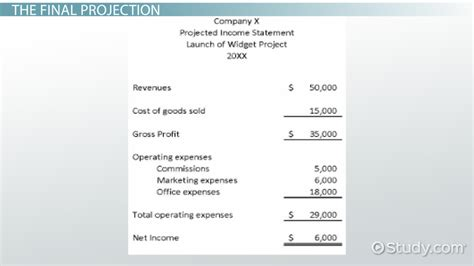 free template income projection spreadsheet yaruki up info