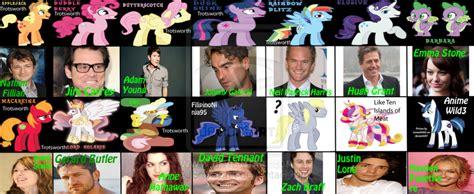 my little pony voice actors mlp fim genderswap voice actors by ajsnowdrift on deviantart