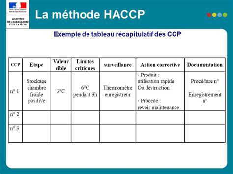 exemple diagramme de fabrication haccp direction d 233 partementale des services v 233 t 233 rinaires des