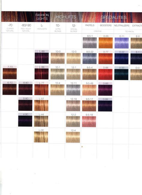 igora color chart igora royal hair color by schwarzkopf hair colors i
