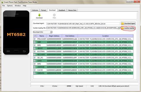 tutorial flash via cwm download firmware evercross a7e hellokitty dan tutorial