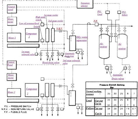 pdf cub cadet wiring diagram 127 choice image diagram