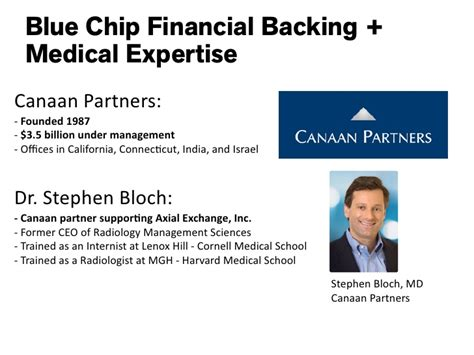 Blue Chip Mba by Mobile Apps For Hospitals And Healthcare