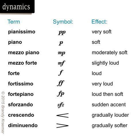 piano music symbols and meanings musical symbols commands of piano notation