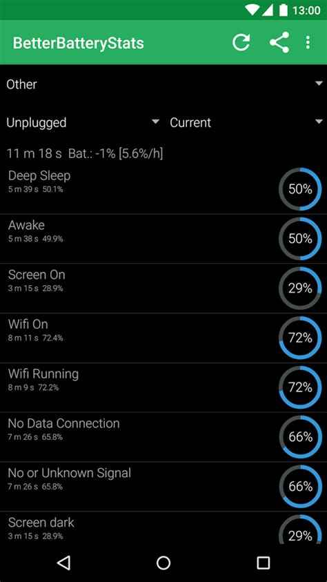 better battery stats apk 4 ways to find fix battery drain on android background