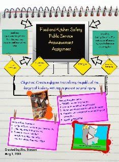Kitchen Psa Food Kitchen Safety Psa Assignment Family And Consumer