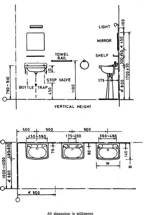 max height with layout height toilets basins and hands on pinterest