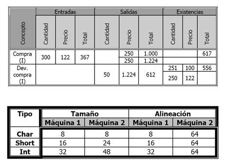 tablas en word 2016 mi barranquilla tablas en word