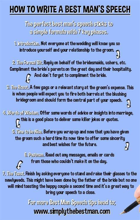 How To Write A Best Man's Speech www.simplythebestman.com