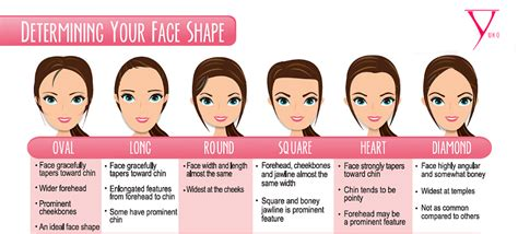 haircut face shape guide right haircut for the right face shape fashion hunt world