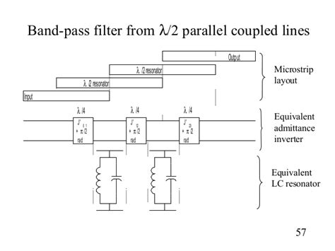switched capacitor bandpass filter circuit capacitor coupled bandpass filter 28 images switched capacitor bandpass filter circuit 28