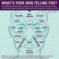 Face Mapping On Pinterest Estheticians Facial Massage | 1000 images about reflexology charts on pinterest