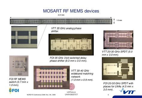 tunable rf mems capacitor for wireless communication 28 images tunable capacitor series