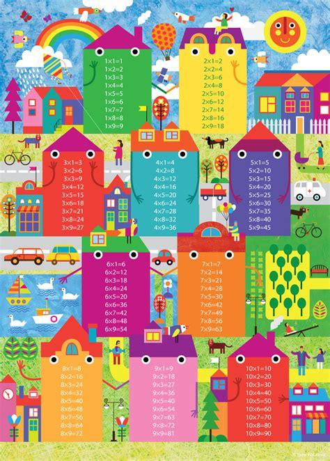 multiplication tables for children multiplication tables for children 100 images