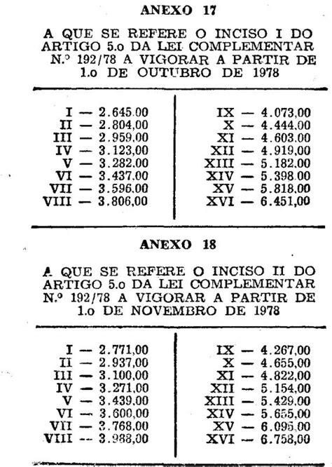 Lei Complementar nº 192, de 12 de setembro de 1978