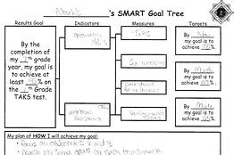 Making Kids Work On Goals And Not Just In Soccer Wsj Goal Tree Template