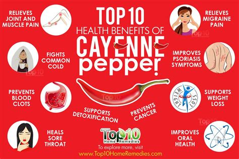 Kitchen Table by Top 10 Health Benefits Of Cayenne Pepper Top 10 Home