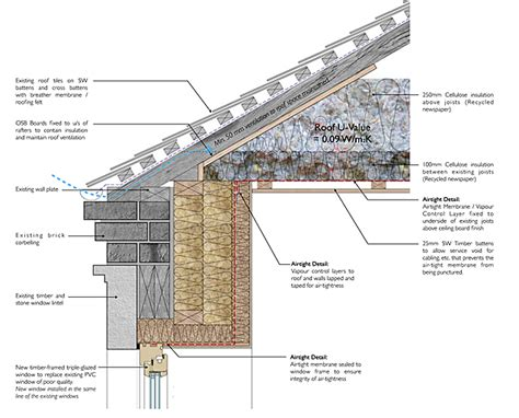 detailed roof section anne thorne retrofit roof detail detalles constructivos