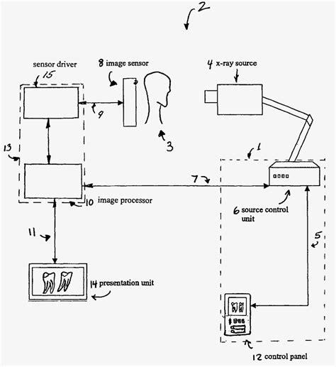 x circuit diagram x machine block diagram wiring diagram with description