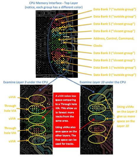 ddr3 layout design guide how to fanout ddr3 memory from cpu welldone blog fedevel