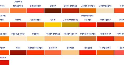shades of orange names beautiful shades of orange with orange is no longer orange