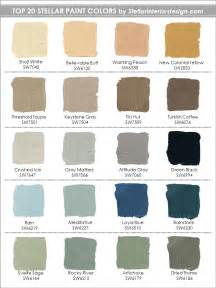 top paint colors stellar interior design