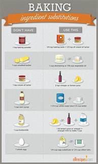 best 25 baking substitutions ideas on pinterest food