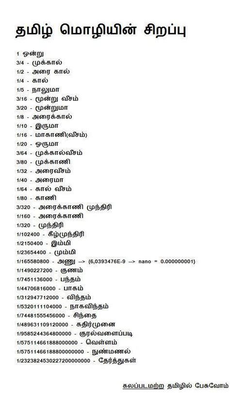 rosetta stone tamil 53 best images about 3 tamil on pinterest family tree