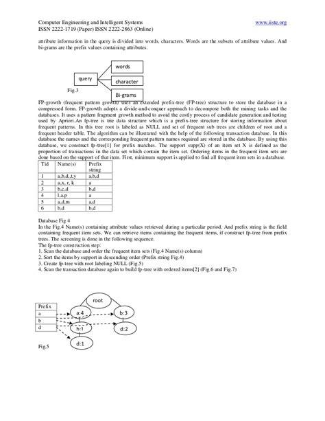 jeffery alex pattern recognition letters ceis 1
