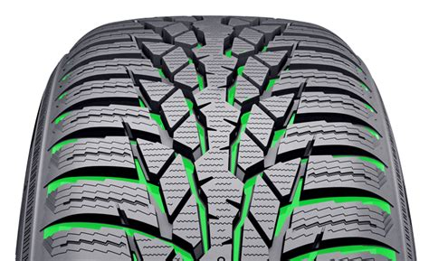 Lights America by Polished Grooves Nokian Wr D4 Nokian Tyres