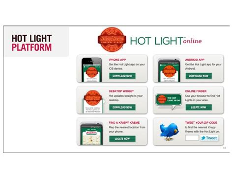 krispy kreme light app krispy kreme light app platform