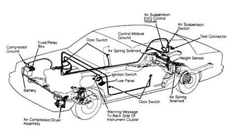 1991 lincoln town car air ride suspension suspension