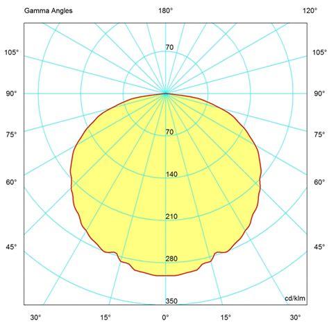 Armatur Lu Downlight indirekte led downlight kvadratisk 8w 2700k ultralux