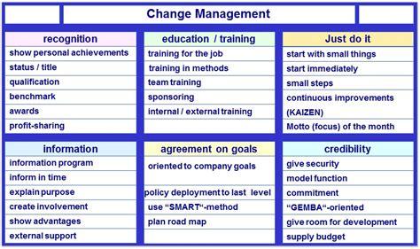 december 2013 kaizen six sigma lean management