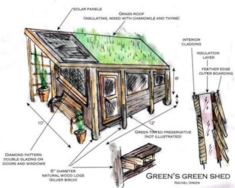 Green Roof Shed Plans by Garden Sheds Metal Shed Insulation Ideas