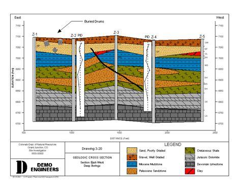 fence diagram fence diagram software best free home design idea