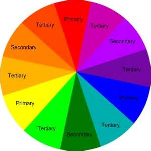 color info color wheel theory a great tool to design your home and