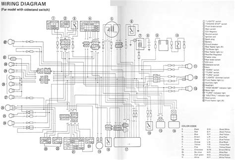 wiring diagram 2001 yamaha kodiak wiring diagram